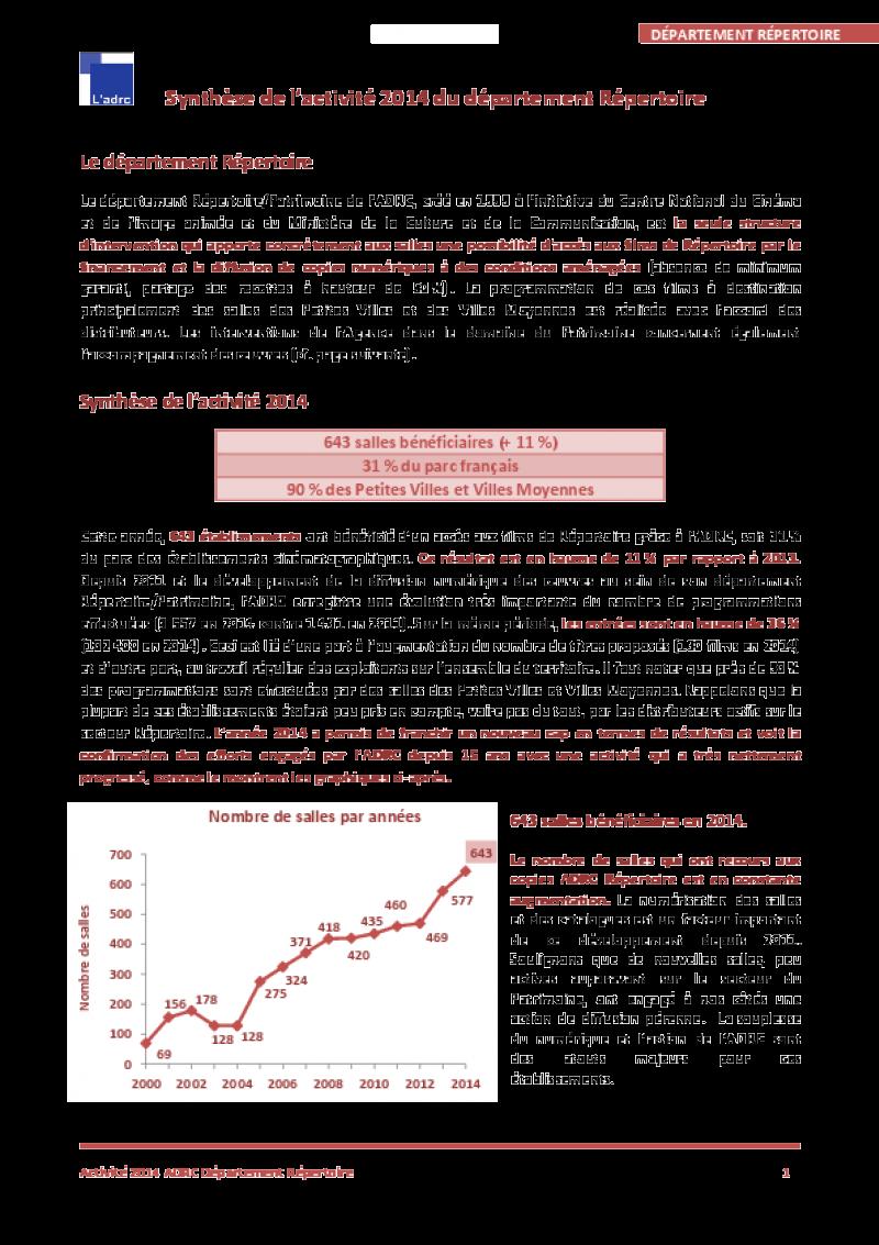 La synthèse du département patrimoine 2014