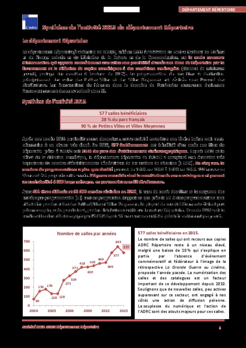 La synthèse du département patrimoine 2015