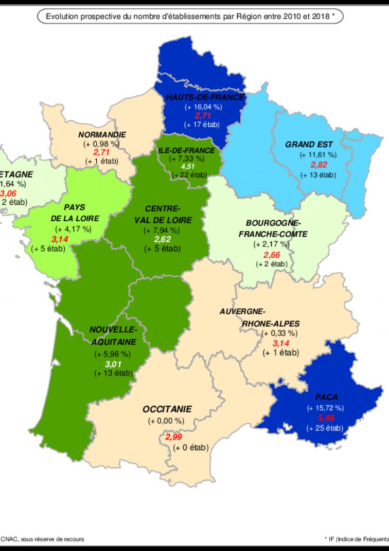 Evolution du nombre d'établissements 2010-2018